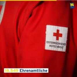 Jahresbilanz des Roten Kreuz Niederösterreich