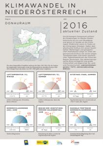 Klimawandel in Niederösterreich - Donauraum
